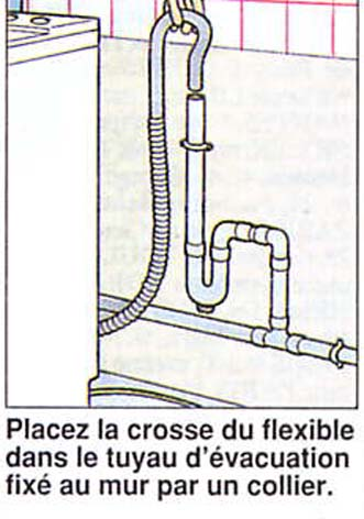 Siphon lave linge pas cher - Installation machine a laver ...