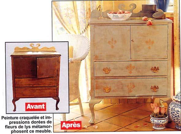 Rechampir un meuble peinture antirouille - Peindre sur du vernis sans poncer ...